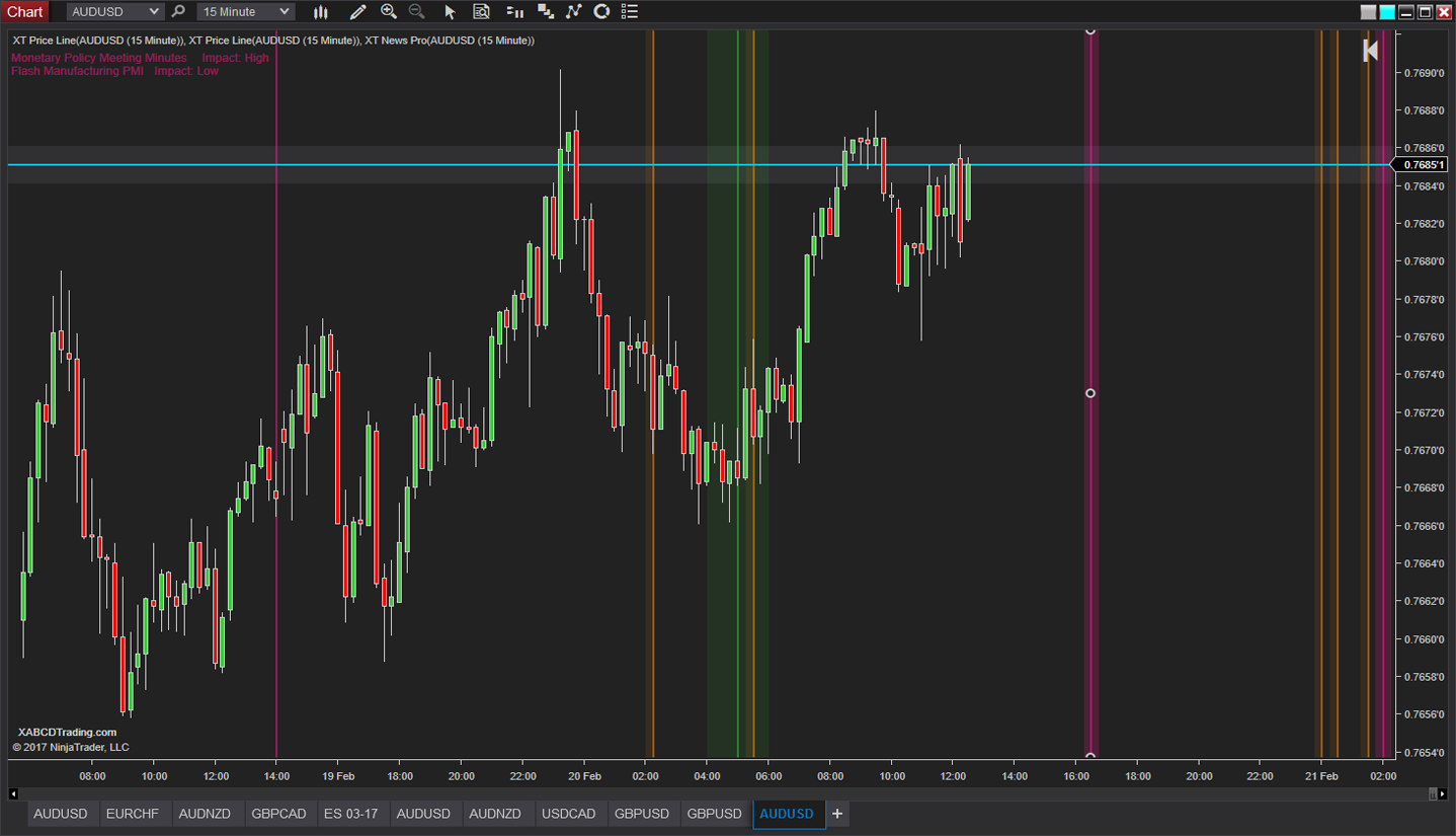 What You Need to Understand About NinjaTrader 8 Backtesting
