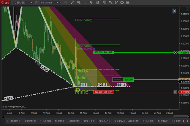 NinjaTrader 8 Trailing Stop Guide - Step By Step for 2019