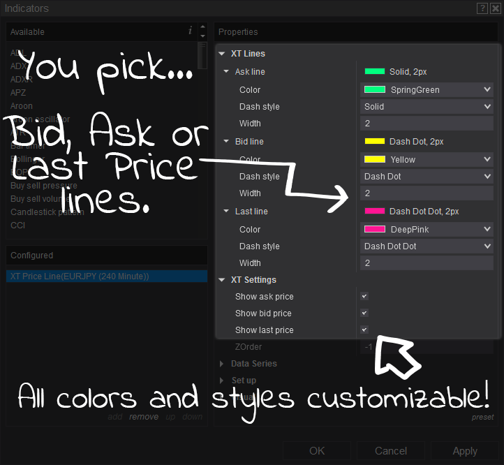 price line indicator color selection