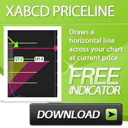 XABCD Priceline Indicator