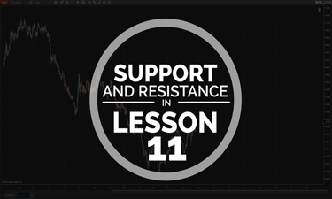 Lesson on Support and Resistance