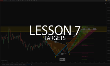 Lesson 7 on Targets of XABCD Patterns