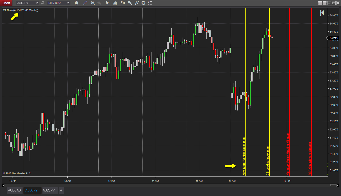 News Indicator for NinjaTrader (NT8) and Warning Tools - Free