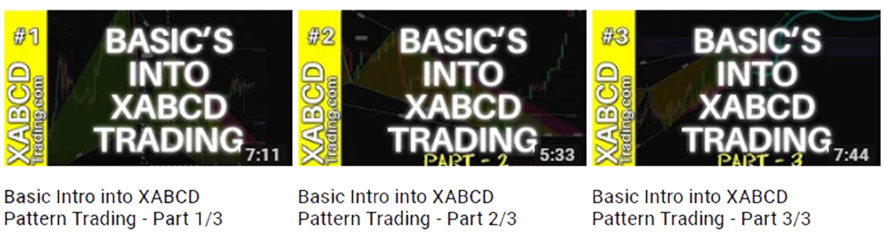 XABCD Patterns and A Comprehensive Guide to Pattern Trading